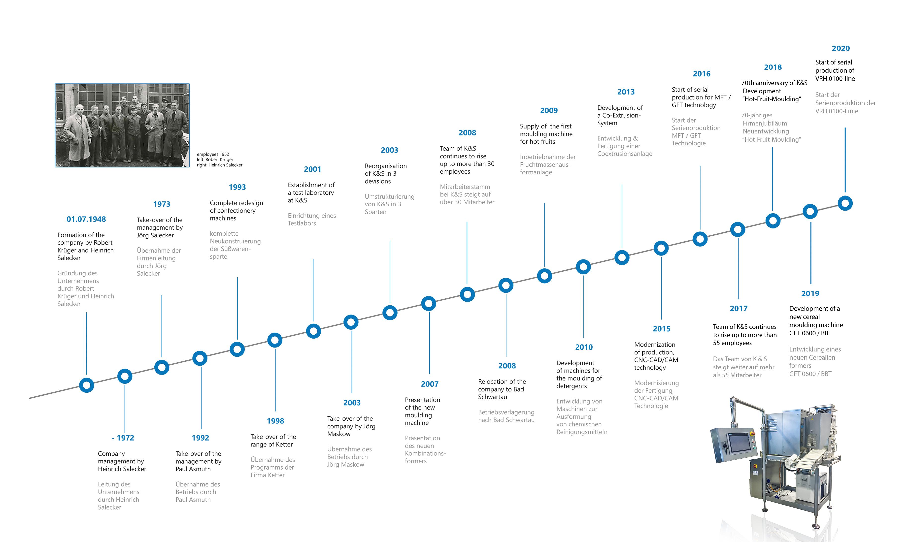 kas-history-big-2200_web